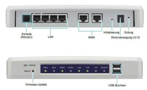 SR-VPN1_Gerteansicht