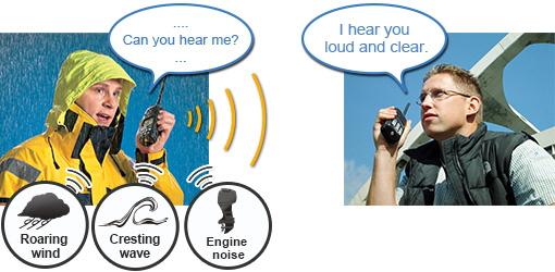 Active Noise Cancelling-Technologie